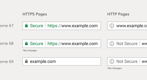 Keeping Track of Changes in Chrome for HTTPS & HTTP Indicators