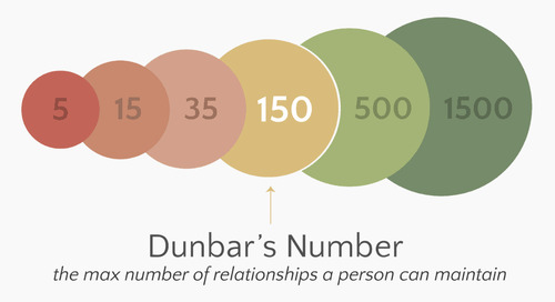 Offsetting Dunbar by Developing Diversity