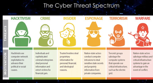 Your Data at Risk: FBI Cyber Division Shares Top Emerging Cyber Threats to Your Enterprise
