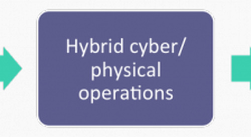 Hybrid cyber/physical criminal operations – where network intrusions meet the physical world