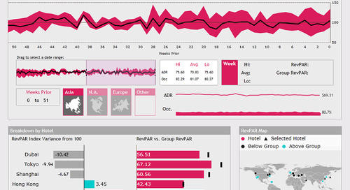 Data Viz 101: 4 Ways a Dashboard Helps Your Business