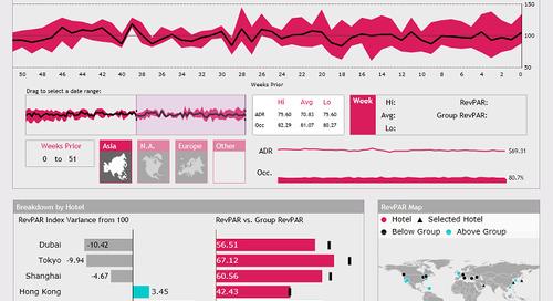 Data Viz 101: 4 Ways a Dashboard Helps Your Business