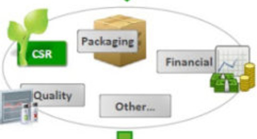 Quest for Interoperability of Suppliers CSR Databases