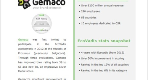 Case Study: Gemaco Using EcoVadis Scorecard to Prioritize, Drive CSR Improvements and Communicate Success