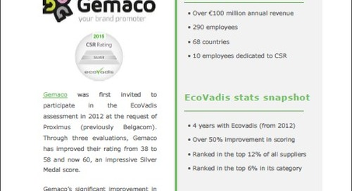 Case Study: Gemaco Using EcoVadis Scorecard to Prioritize, Drive CSR Improvements and Communicate Success