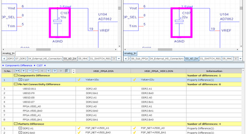 What is Annotation and Back Annotation in PCB Design?