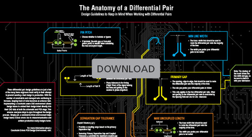 INFOGRAPHIC: The Anatomy of a Differential Pair