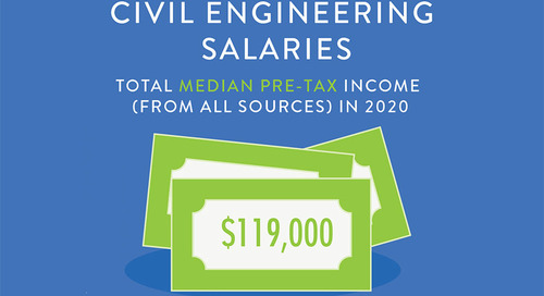ASCE Survey: Engineers' Salary Gaps Remain, Amid Overall Rise
