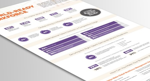 Infographic: A World-Ready Workforce