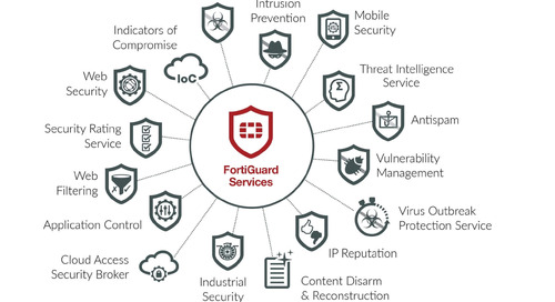 Fortinet Announces Enhancements to Our Security Services Portfolio