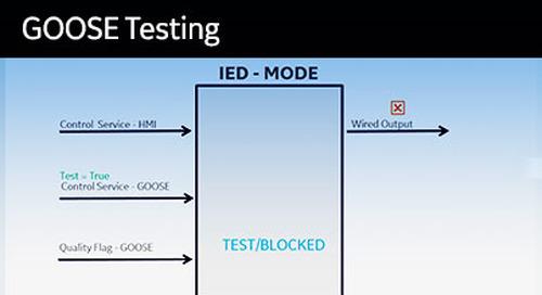 61850-1004 - GOOSE Testing