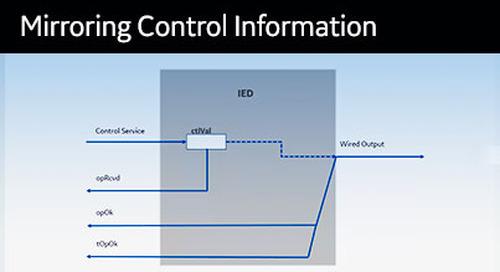 61850-1006 - Mirroring Control Information