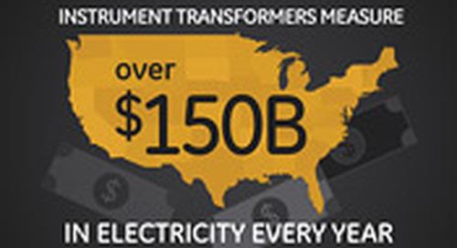 Infographic: SUPERBUTE Instrument Transformers
