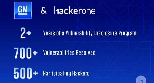 General Motors Celebrates Second Anniversary with Hackers