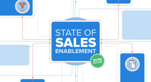 Sales enablement confidence, revenue gap grows (report download + webinar)