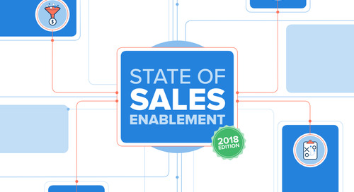 Sales enablement confidence, revenue gap grows (report download + webinar)
