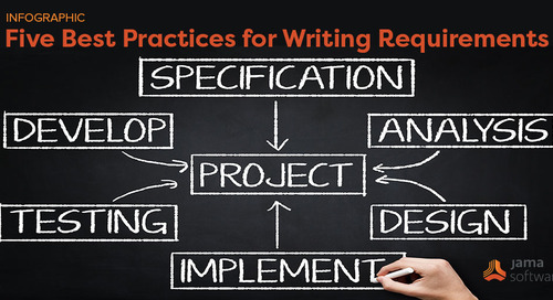 Five Best Practices for Writing Requirements