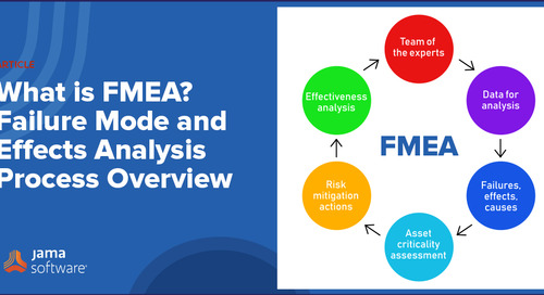 What is FMEA? Failure Mode and Effects Analysis Process Overview