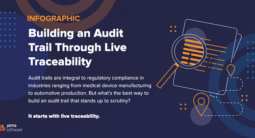 Building an Audit Trail Through Live Traceability