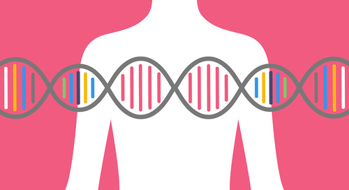 Updates in BRCA testing for People of Ashkenazi Jewish Ancestry