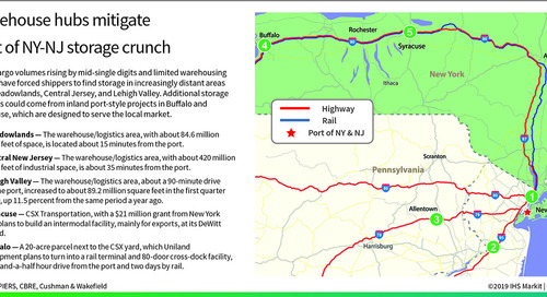 Infographic: Warehouse hubs mitigate storage crunch at NY-NJ port