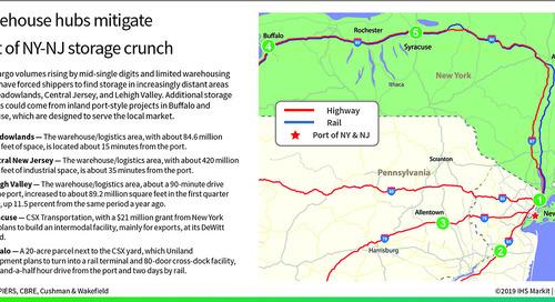Infographic: Warehouse hubs mitigate storage crunch at NY-NJ port