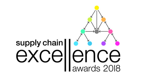 Supply chain awards: one week left