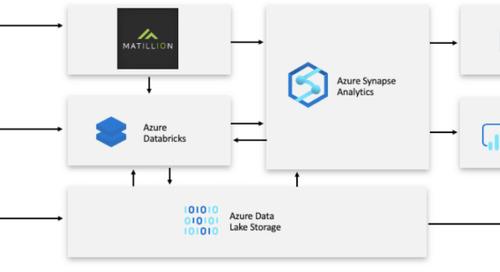 Creating a Modern Data Platform with Azure Synapse Analytics and Matillion ETL