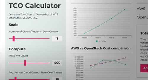 OpenStack vs AWS Total Cost of Ownership: Assumptions behind the TCO Calculator