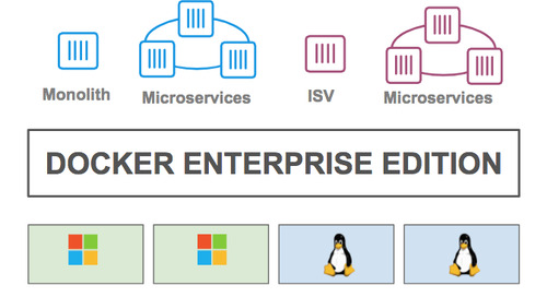 Windows Containers in Docker Enterprise Edition 2.0 – Top 7 Questions from the Docker Virtual Event