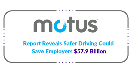 Motus Report Reveals Safer Driving Could Save Employers $57.9 Billion
