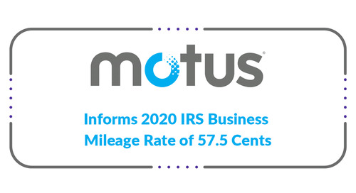 2020 IRS Business Mileage Rate of 57.5 Cents Informed by Motus Cost Data and Analysis