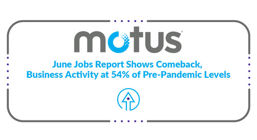 Mileage Trends Flash Report (July 2, 2020): June Jobs Report Shows Comeback, Business Activity at 54% of Pre-Pandemic Levels