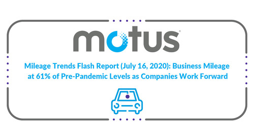 Mileage Trends Flash Report (July 16, 2020): Business Mileage at 61% of Pre-Pandemic Levels as Companies Work Forward