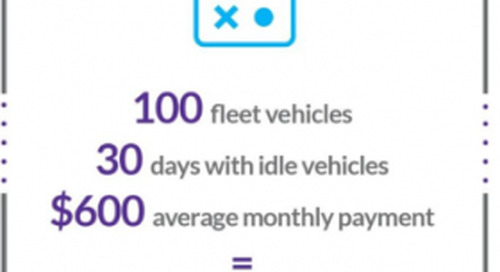 How to Uncover Cost Savings From Your Fleet Program in 2020