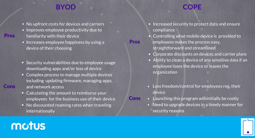 BYOD, Corporate-Liable or a Hybrid: Pros and Cons