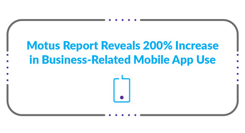 Motus Report Reveals 200% Increase in Business-Related Mobile App Use