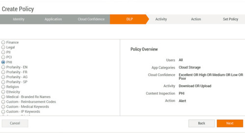 Introducing Netskope Active Cloud DLP 2.0