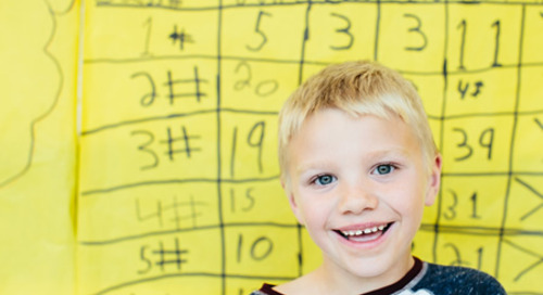 Using MAP Growth Assessment Data to Improve Students' Futures