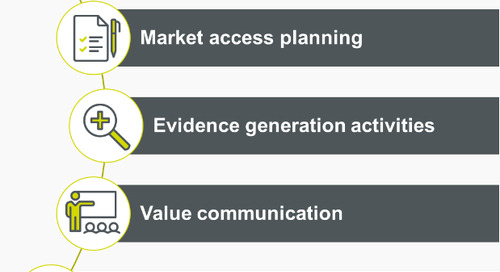 How to align your market access activities with your product value strategy