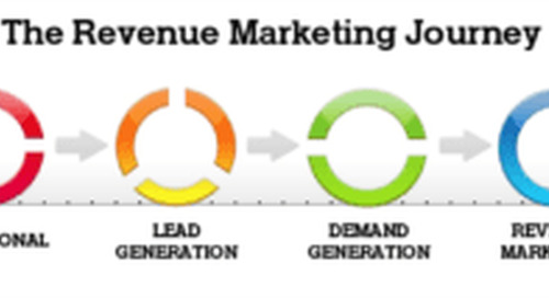 7 Signs of Revenue Marketing Transformation in the enterprise