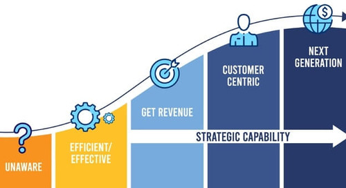 Realize The Value Of Marketing Operations