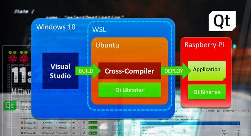 博文 | 在Visual Studio中创建嵌入式Qt Quick应用程序(1/2)