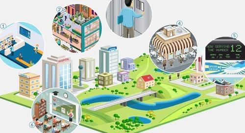 Gimasi – IoT-Powered Digital Signage