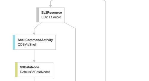 ETL Processes with AWS Data Pipeline And Qubole