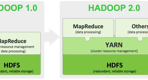 Evolution of Hadoop