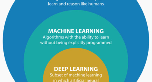 Deep Learning: The Latest Trend in AI and ML