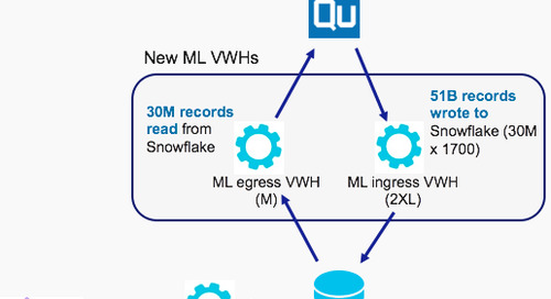 Qubole brings machine learning to the data warehouse