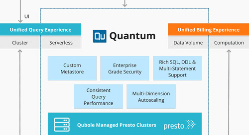 A Technical Overview of Quantum by Qubole: An Interactive Serverless SQL Engine