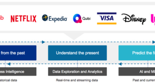 Data Warehouses vs. Data Lakes